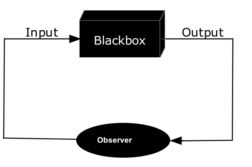 Blackbox function
