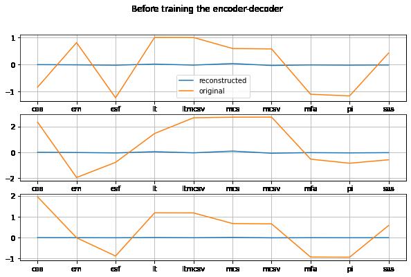 Original vs. reconstructed values of an autoencoder