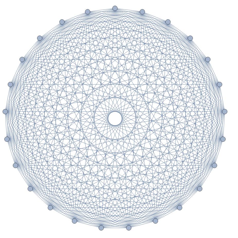 Covid-19 complete graph