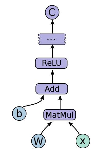 Tensorflow computation graph example
