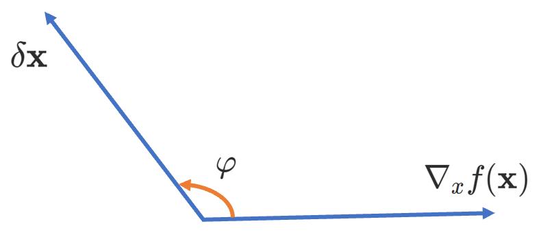 Gradient descent dot product