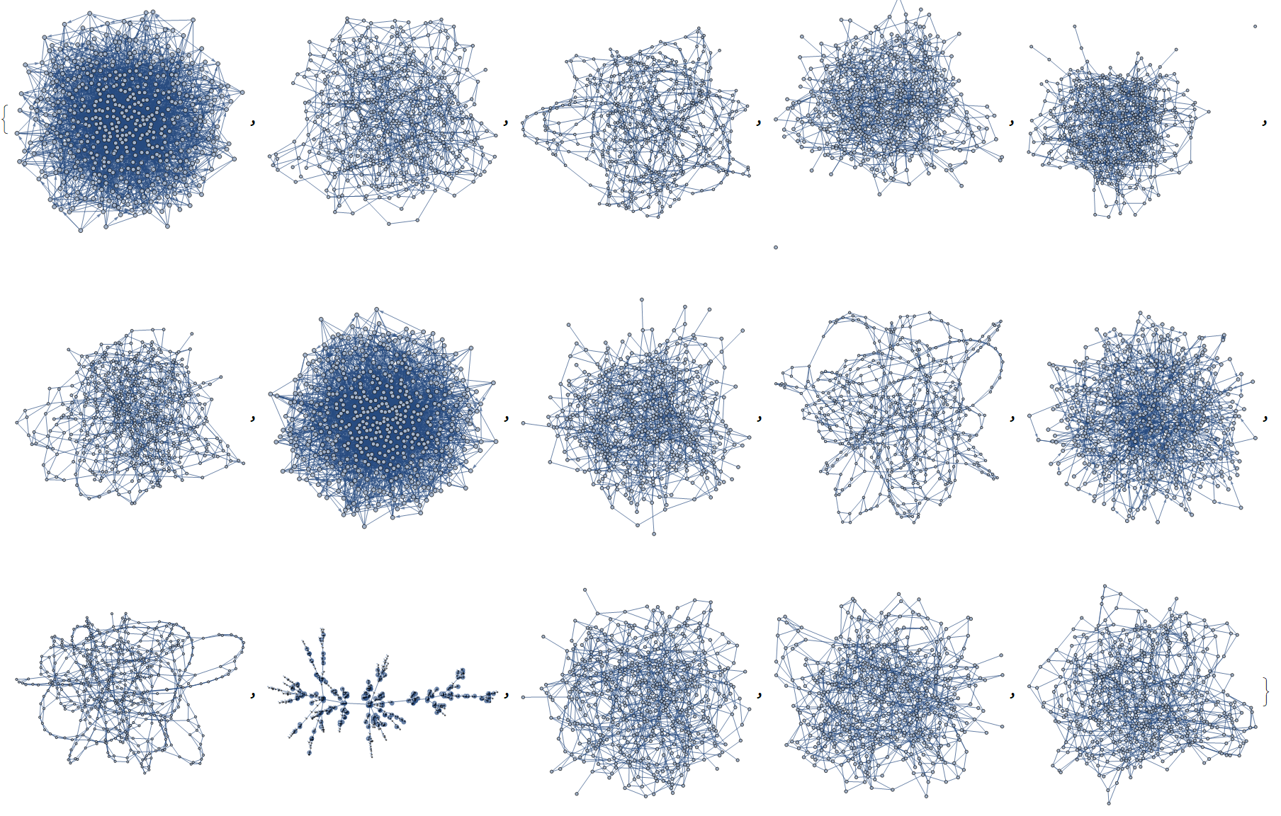 Covid-19 transmission in a social network