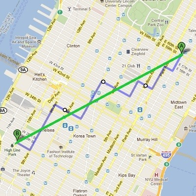 Example of Manhattan distance and Euclidean distance