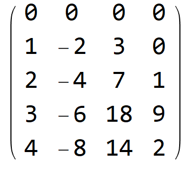 Low-rank matrix example